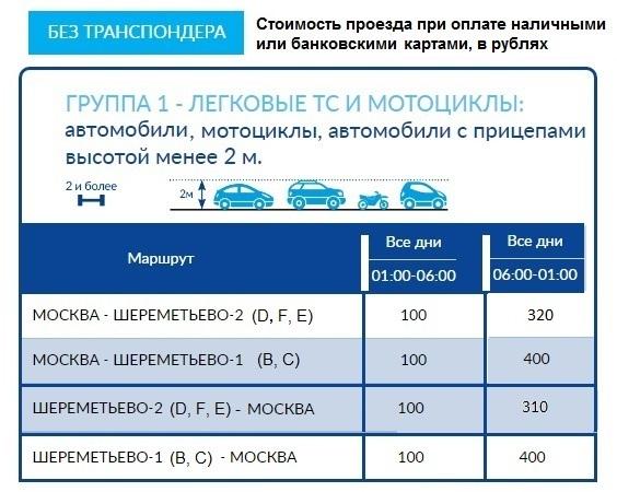 Стоимость м11 от москвы до твери на легковом автомобиле без транспортера проезда конвейер смерти скачать через торрент